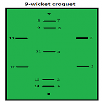Nine wicket court layout