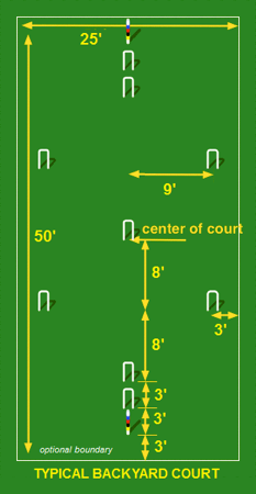 photo regarding Hand and Foot Rules Printable referred to as 9-Wicket Croquet: Back garden Croquet: Uncomplicated Suggestions